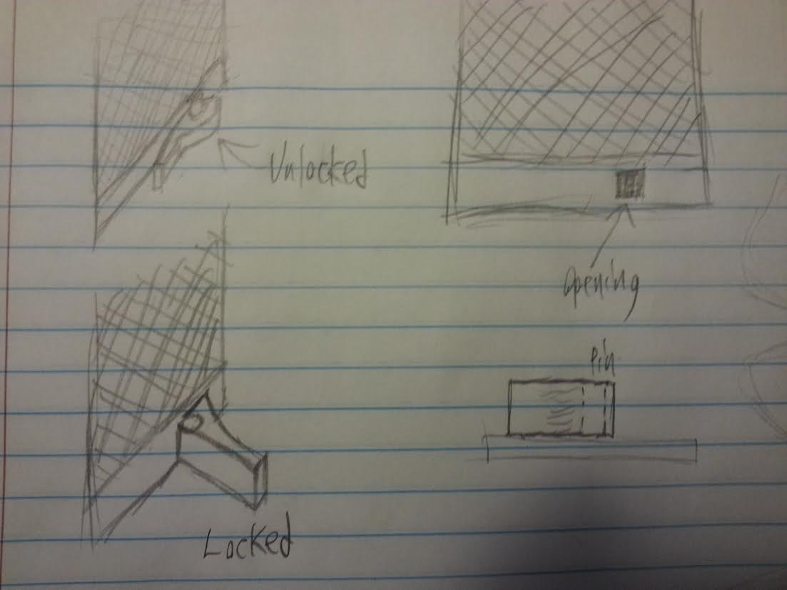 Human factors wsu engr101 fall 2014 page 6 for Normal window design